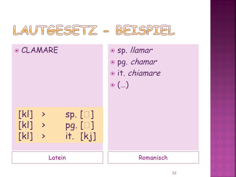 Lautgesetz - Beispiel [kl] > sp. [] [kl] > pg. []
